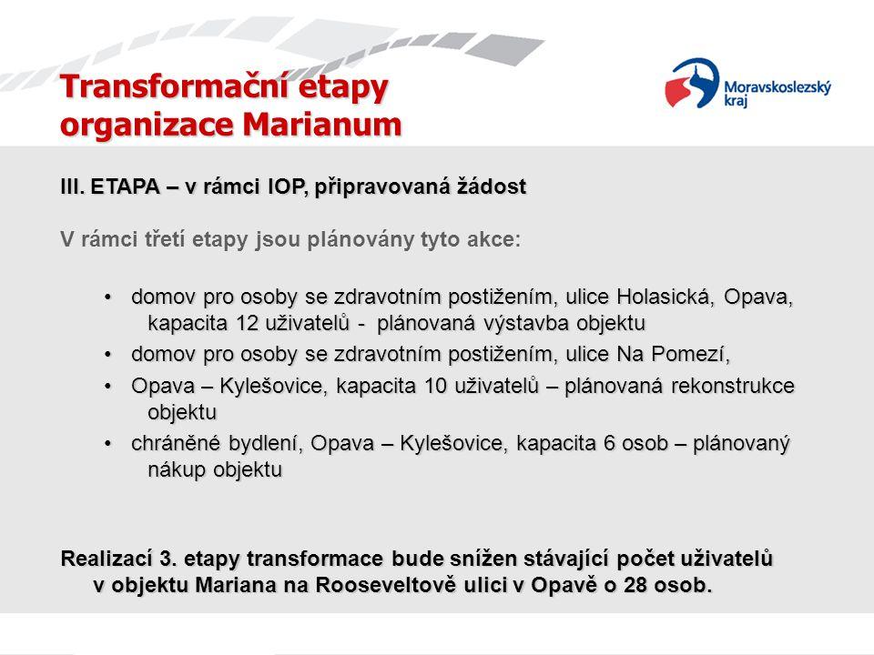 Transformační etapy organizace Marianum III. ETAPA – v rámci IOP, připravovaná žádost V rámci třetí etapy jsou plánovány tyto akce: domov pro osoby se