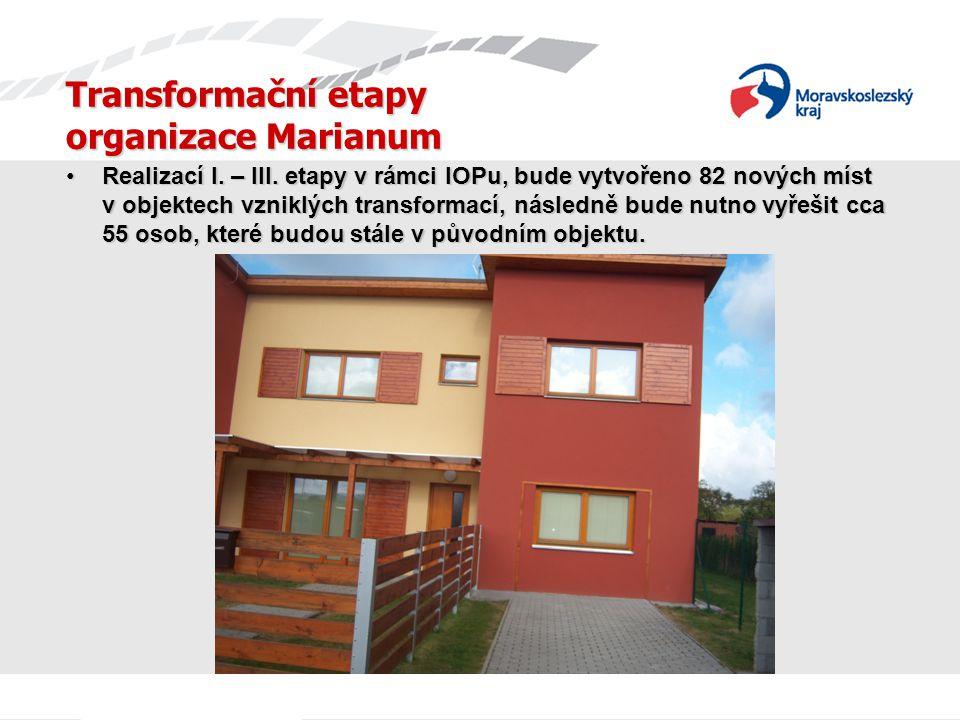 Transformační etapy organizace Marianum Realizací I. – III. etapy v rámci IOPu, bude vytvořeno 82 nových míst v objektech vzniklých transformací, násl