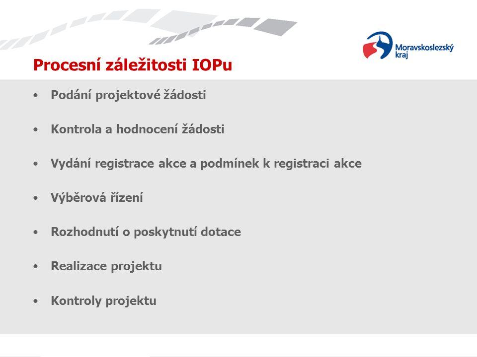 Procesní záležitosti IOPu Podání projektové žádosti Kontrola a hodnocení žádosti Vydání registrace akce a podmínek k registraci akce Výběrová řízení R
