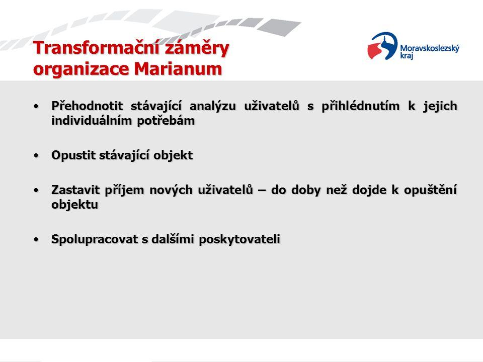 Transformační záměry organizace Marianum Přehodnotit stávající analýzu uživatelů s přihlédnutím k jejich individuálním potřebámPřehodnotit stávající a