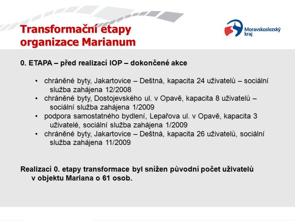 Transformační etapy organizace Marianum 0. ETAPA – před realizací IOP – dokončené akce chráněné byty, Jakartovice – Deštná, kapacita 24 uživatelů – so