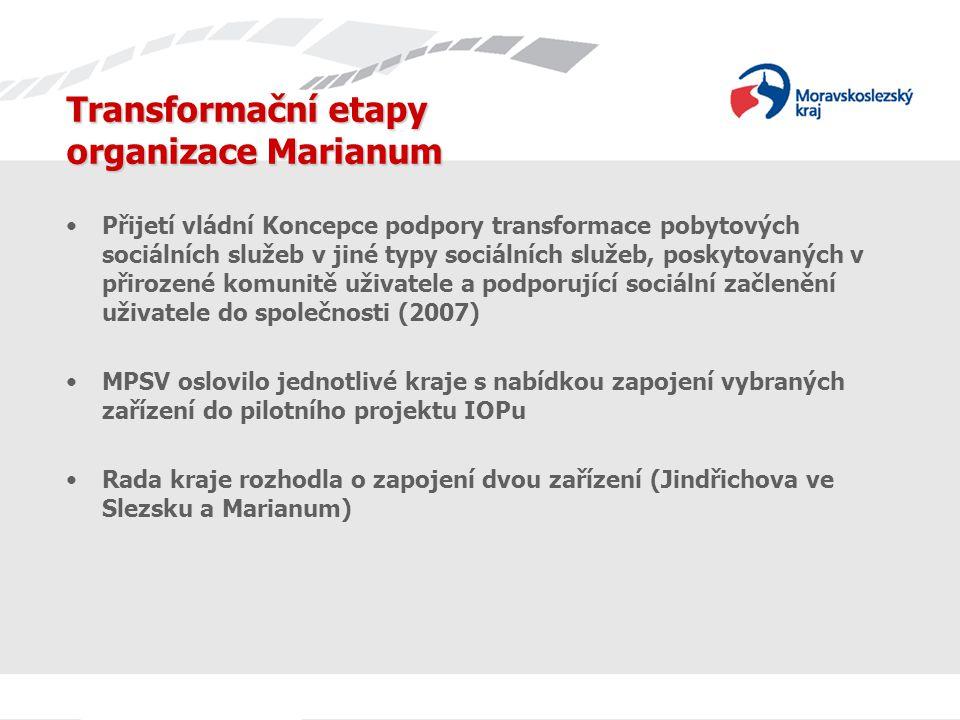 Transformační etapy organizace Marianum Přijetí vládní Koncepce podpory transformace pobytových sociálních služeb v jiné typy sociálních služeb, posky