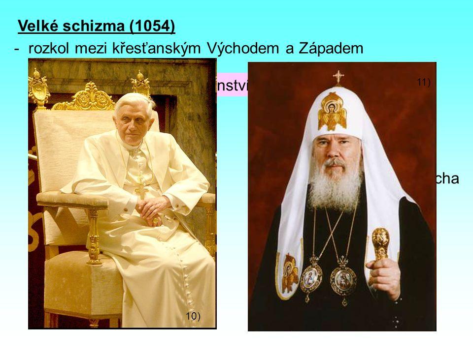 Velké schizma (1054) - rozkol mezi křesťanským Východem a Západem Křesťanství ZápadVýchod - římskokatolická církev - pravoslavná církev - hl. představ