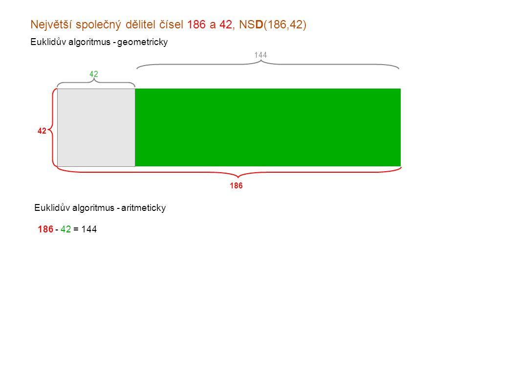 Největší společný dělitel čísel 186 a 42, NSD(186,42) Euklidův algoritmus - geometricky 186 42 Euklidův algoritmus - aritmeticky 186 - 42 = 144 144 - 42 = 102 102 - 42 = x60 060 - 42 = x18 x42 - 18 = x24 x24 - 18 = xx6 x18 - 6 = x12 x12 - 6 = xx6 xx6 - 6 = xx0 144