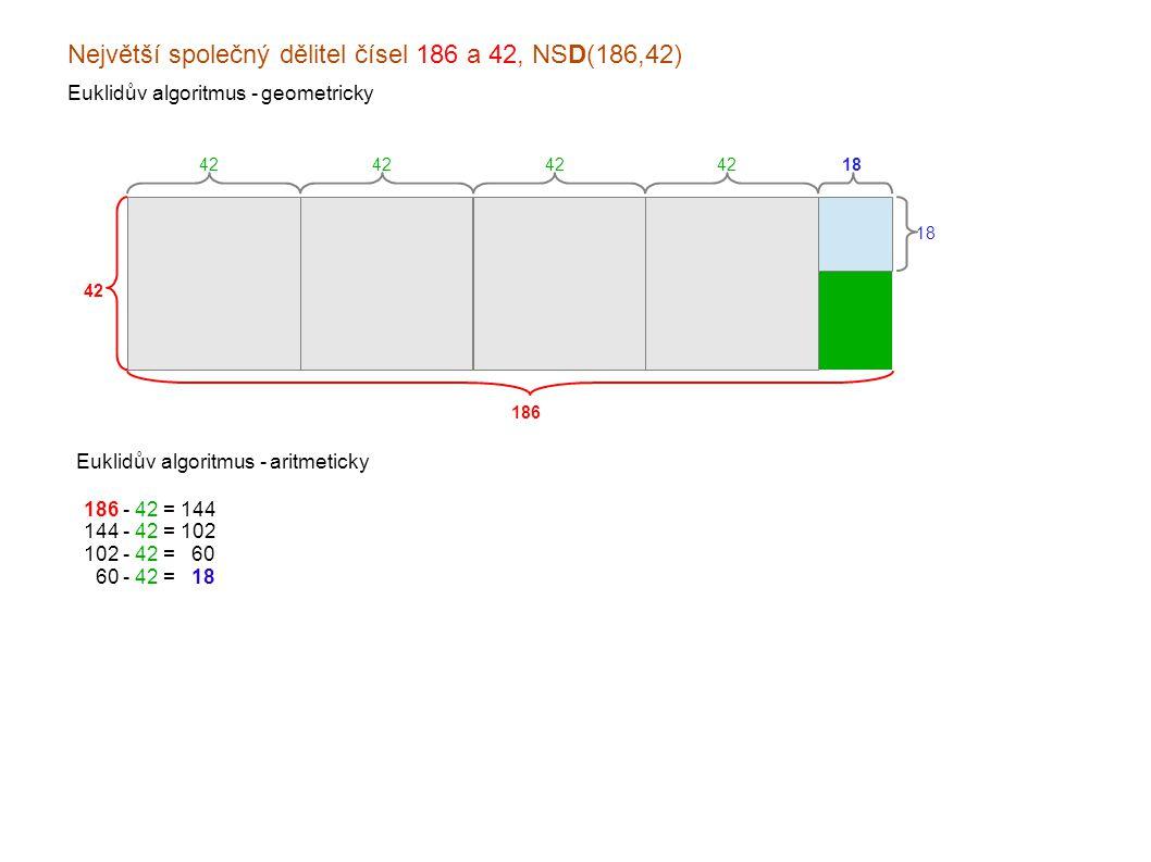 Největší společný dělitel čísel 186 a 42, NSD(186,42) Euklidův algoritmus - geometricky 186 42 Euklidův algoritmus - aritmeticky 42 186 - 42 = 144 144 - 42 = 102 102 - 42 = x60 060 - 42 = x18 x42 - 18 = x24 x24 - 18 = xx6 x18 - 6 = x12 x12 - 6 = xx6 xx6 - 6 = xx0 18