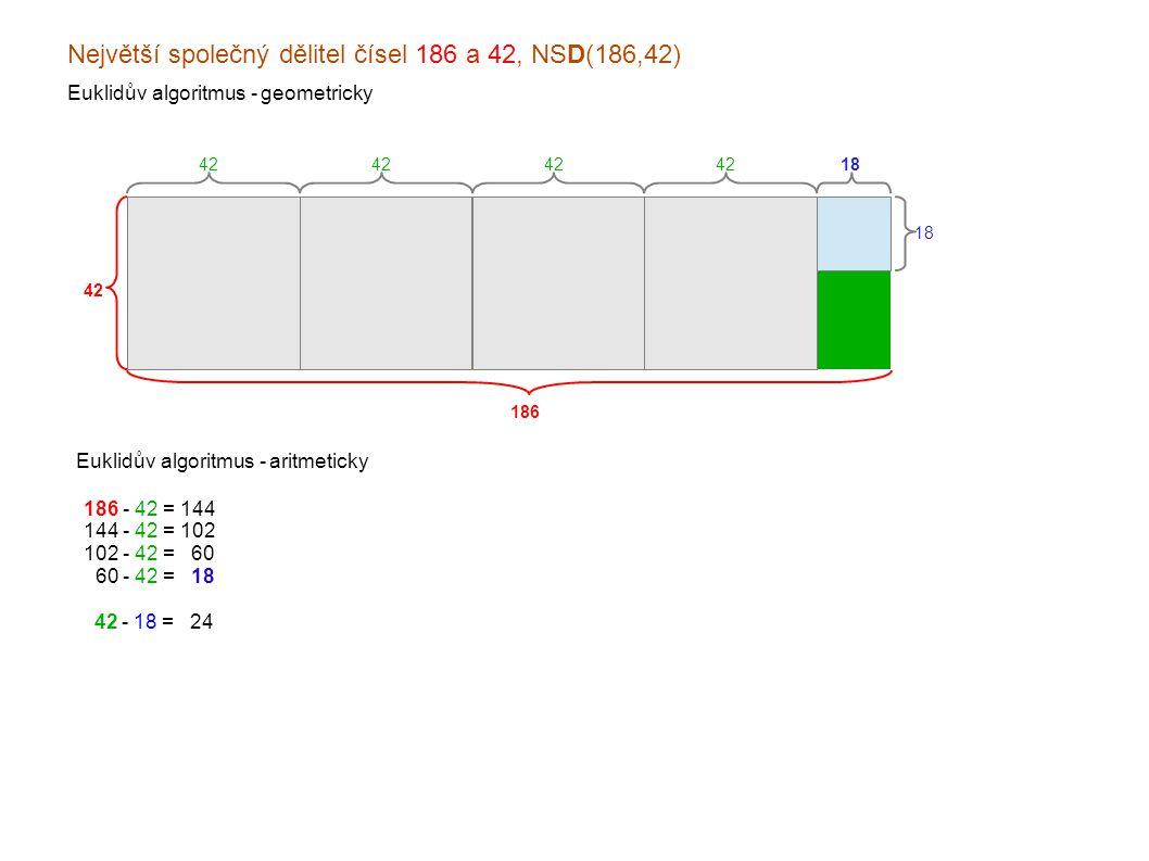 Největší společný dělitel čísel 186 a 42, NSD(186,42) Euklidův algoritmus - geometricky 186 42 Euklidův algoritmus - aritmeticky 42 18 186 - 42 = 144 144 - 42 = 102 102 - 42 = x60 060 - 42 = x18 x42 - 18 = x24 x24 - 18 = xx6 x18 - 6 = x12 x12 - 6 = xx6 xx6 - 6 = xx0