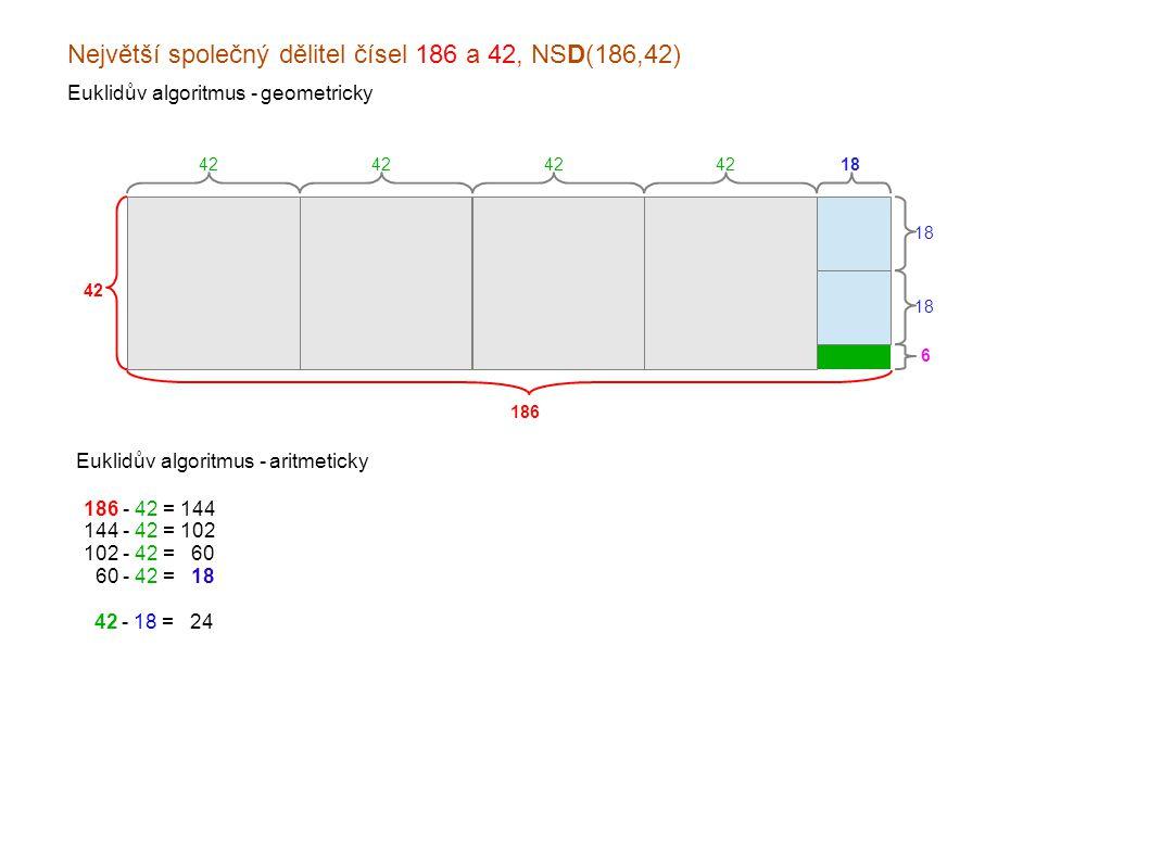 Největší společný dělitel čísel 186 a 42, NSD(186,42) Euklidův algoritmus - geometricky 186 42 Euklidův algoritmus - aritmeticky 42 18 186 - 42 = 144 144 - 42 = 102 102 - 42 = x60 060 - 42 = x18 x42 - 18 = x24 x24 - 18 = xx6 x18 - 6 = x12 x12 - 6 = xx6 xx6 - 6 = xx0 18 6