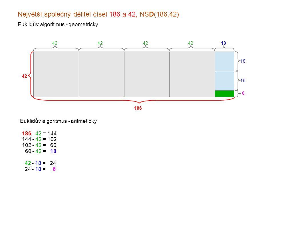 Největší společný dělitel čísel 186 a 42, NSD(186,42) Euklidův algoritmus - geometricky 186 42 Euklidův algoritmus - aritmeticky 42 18 186 - 42 = 144 144 - 42 = 102 102 - 42 = x60 060 - 42 = x18 x42 - 18 = x24 x24 - 18 = xx6 x18 - 6 = x12 x12 - 6 = xx6 xx6 - 6 = xx0 6