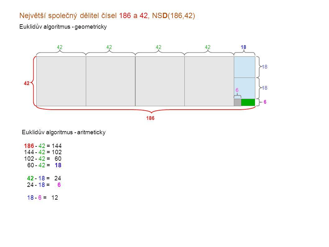 Největší společný dělitel čísel 186 a 42, NSD(186,42) Euklidův algoritmus - geometricky 186 42 Euklidův algoritmus - aritmeticky 42 18 6 6 186 - 42 = 144 144 - 42 = 102 102 - 42 = x60 060 - 42 = x18 x42 - 18 = x24 x24 - 18 = xx6 x18 - 6 = x12 x12 - 6 = xx6 xx6 - 6 = xx0