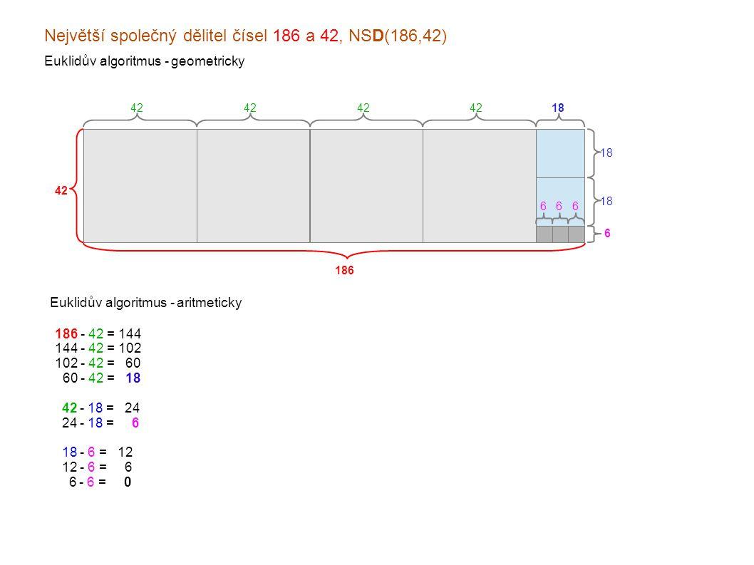 Největší společný dělitel čísel 186 a 42, NSD(186,42) Euklidův algoritmus - geometricky 186 42 Euklidův algoritmus - aritmeticky 42 18 6 666 186 - 42 = 144 144 - 42 = 102 102 - 42 = x60 060 - 42 = x18 x42 - 18 = x24 x24 - 18 = xx6 x18 - 6 = x12 x12 - 6 = xx6 xx6 - 6 = xx0