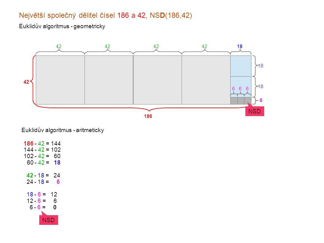 Největší společný dělitel čísel 186 a 42, NSD(186,42) Euklidův algoritmus - geometricky 186 42 Euklidův algoritmus - aritmeticky 42 18 6 666 186 - 42 = 144 144 - 42 = 102 102 - 42 = x60 060 - 42 = x18 x42 - 18 = x24 x24 - 18 = xx6 x18 - 6 = x12 x12 - 6 = xx6 xx6 - 6 = xx0 NSD