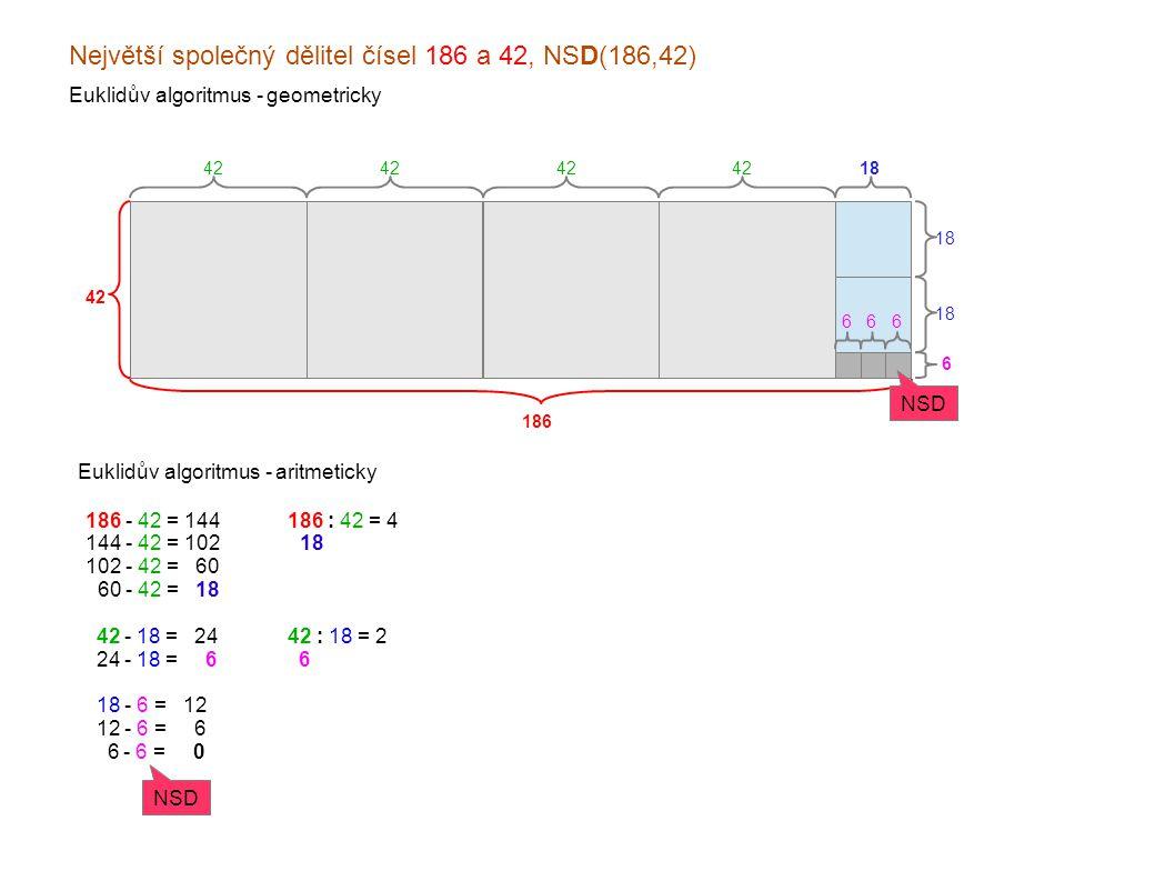 Největší společný dělitel čísel 186 a 42, NSD(186,42) Euklidův algoritmus - geometricky 186 42 Euklidův algoritmus - aritmeticky 42 18 6 666 186 - 42 = 144 144 - 42 = 102 102 - 42 = x60 060 - 42 = x18 x42 - 18 = x24 x24 - 18 = xx6 x18 - 6 = x12 x12 - 6 = xx6 xx6 - 6 = xx0 NSD 186 : 42 = 4 x18 x 42 : 18 = 2 x6 x18 : 6 = 3 xx0