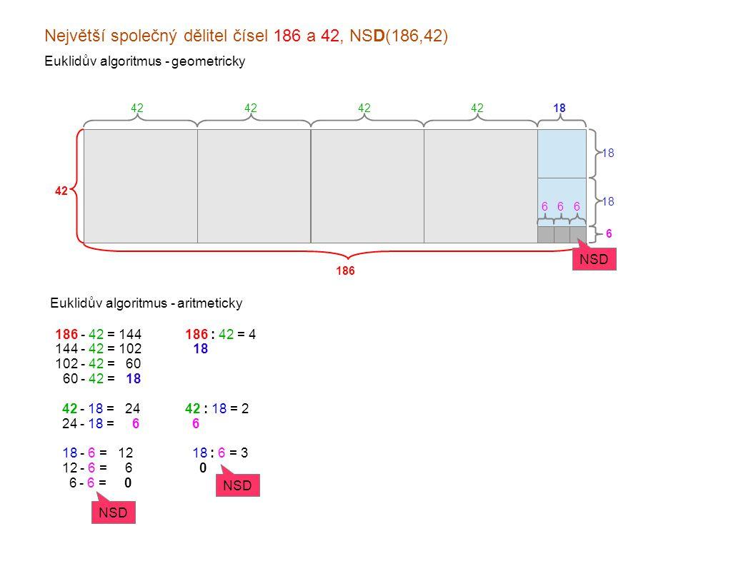 Největší společný dělitel čísel 186 a 42, NSD(186,42) Euklidův algoritmus - geometricky 186 42 Euklidův algoritmus - aritmeticky 42 18 6 666 186 - 42 = 144 144 - 42 = 102 102 - 42 = x60 060 - 42 = x18 x42 - 18 = x24 x24 - 18 = xx6 x18 - 6 = x12 x12 - 6 = xx6 xx6 - 6 = xx0 NSD 186 : 42 = 4 x18 x 42 : 18 = 2 x6 x18 : 6 = 3 xx0 NSD