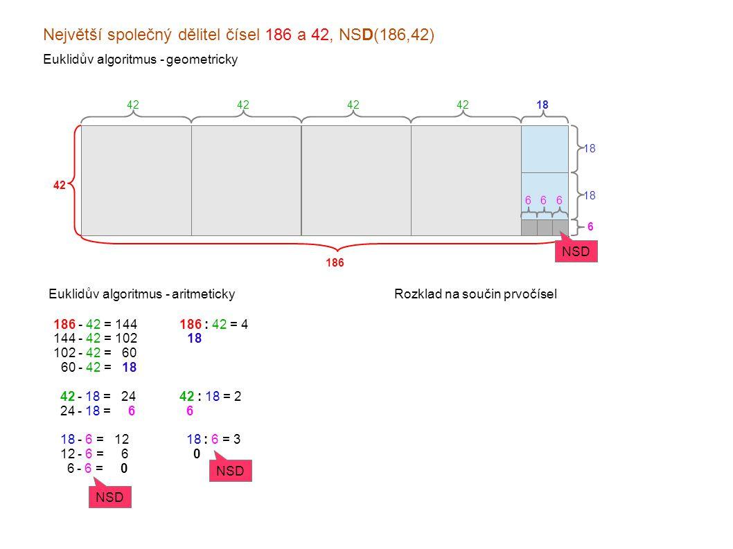 Největší společný dělitel čísel 186 a 42, NSD(186,42) Euklidův algoritmus - geometricky 186 42 Euklidův algoritmus - aritmeticky 42 18 6 666 186 - 42 = 144 144 - 42 = 102 102 - 42 = x60 060 - 42 = x18 x42 - 18 = x24 x24 - 18 = xx6 x18 - 6 = x12 x12 - 6 = xx6 xx6 - 6 = xx0 NSD 186 : 42 = 4 x18 x 42 : 18 = 2 x6 x18 : 6 = 3 xx0 NSD Rozklad na součin prvočísel