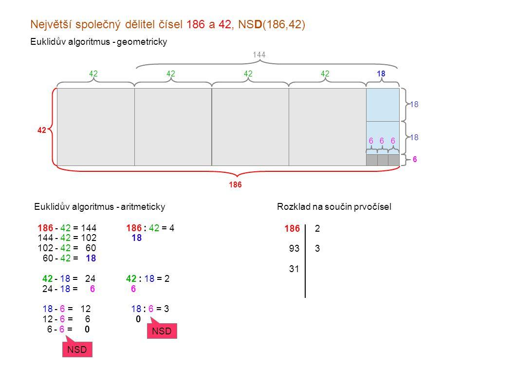 Největší společný dělitel čísel 186 a 42, NSD(186,42) Euklidův algoritmus - geometricky Euklidův algoritmus - aritmeticky 186 - 42 = 144 144 - 42 = 102 102 - 42 = x60 060 - 42 = x18 x42 - 18 = x24 x24 - 18 = xx6 x18 - 6 = x12 x12 - 6 = xx6 xx6 - 6 = xx0 186 42 18 6 6 66 144 186 : 42 = 4 x18 x 42 : 18 = 2 x6 x18 : 6 = 3 xx0 NSD Rozklad na součin prvočísel 186 x93 x31 xx1 x2 x3 31