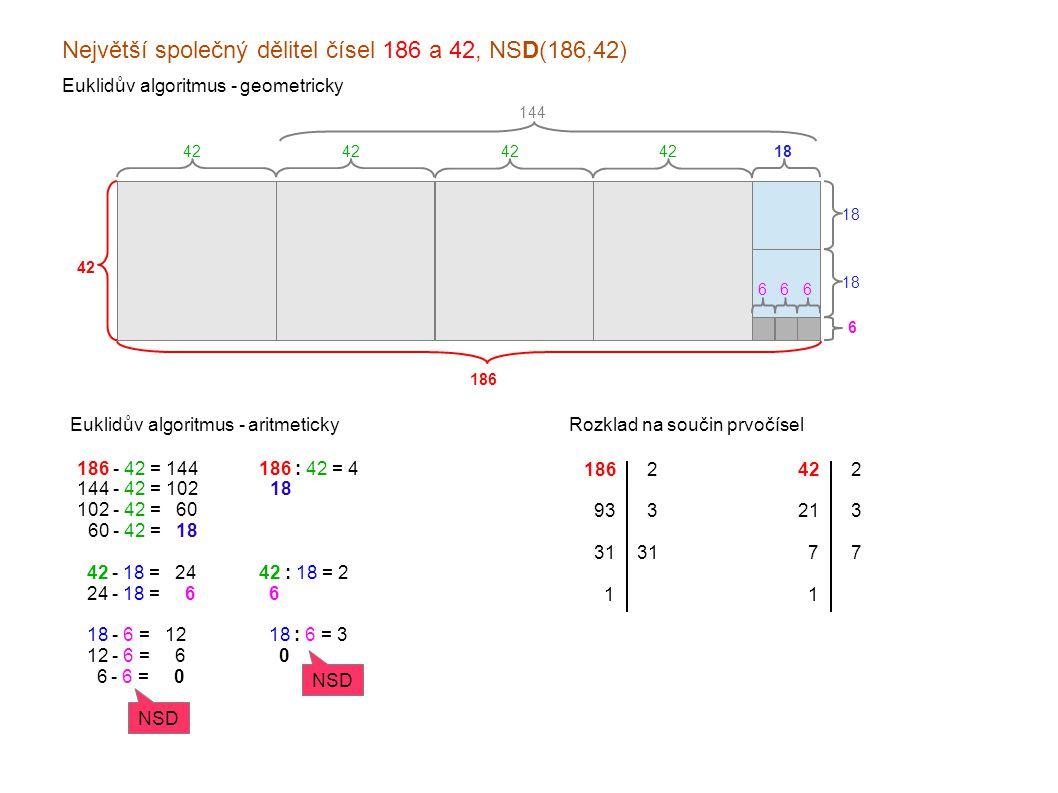 Největší společný dělitel čísel 186 a 42, NSD(186,42) Euklidův algoritmus - geometricky Euklidův algoritmus - aritmeticky 186 - 42 = 144 144 - 42 = 102 102 - 42 = x60 060 - 42 = x18 x42 - 18 = x24 x24 - 18 = xx6 x18 - 6 = x12 x12 - 6 = xx6 xx6 - 6 = xx0 186 42 18 6 6 66 144 186 : 42 = 4 x18 x 42 : 18 = 2 x6 x18 : 6 = 3 xx0 NSD Rozklad na součin prvočísel 186 x93 x31 xx1 x2 x3 31 x42 x21 xx7 xx1 x2x3x7x2x3x7