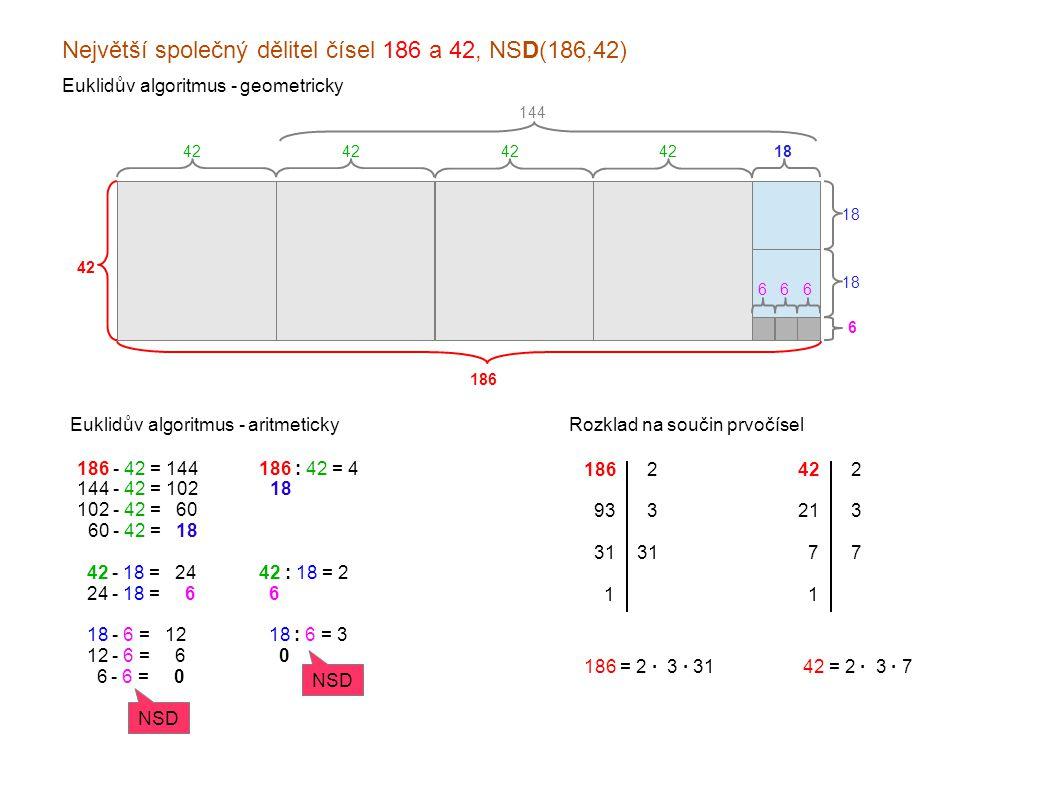 Největší společný dělitel čísel 186 a 42, NSD(186,42) Euklidův algoritmus - geometricky Euklidův algoritmus - aritmeticky 186 - 42 = 144 144 - 42 = 102 102 - 42 = x60 060 - 42 = x18 x42 - 18 = x24 x24 - 18 = xx6 x18 - 6 = x12 x12 - 6 = xx6 xx6 - 6 = xx0 186 42 18 6 6 66 144 186 : 42 = 4 x18 x 42 : 18 = 2 x6 x18 : 6 = 3 xx0 NSD Rozklad na součin prvočísel 186 x93 x31 xx1 x2 x3 31 x42 x21 xx7 xx1 x2x3x7x2x3x7 186 = 2 · 3 · 3142 = 2 · 3 · 7
