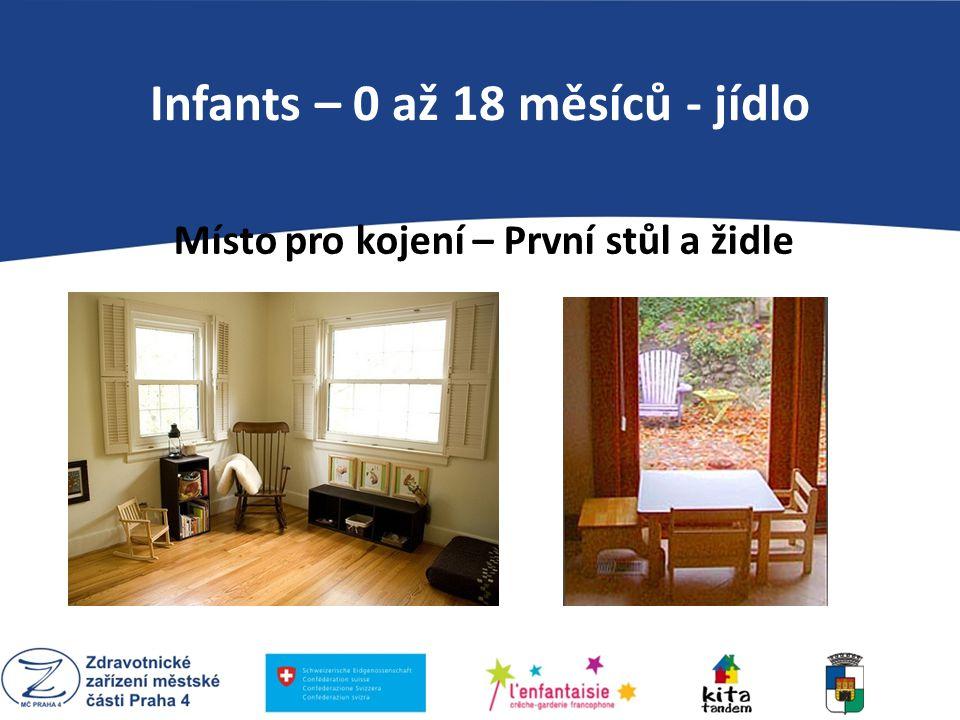 PEDAGOGIKA MARIE MONTESSORI Místo pro kojení – První stůl a židle Infants – 0 až 18 měsíců - jídlo
