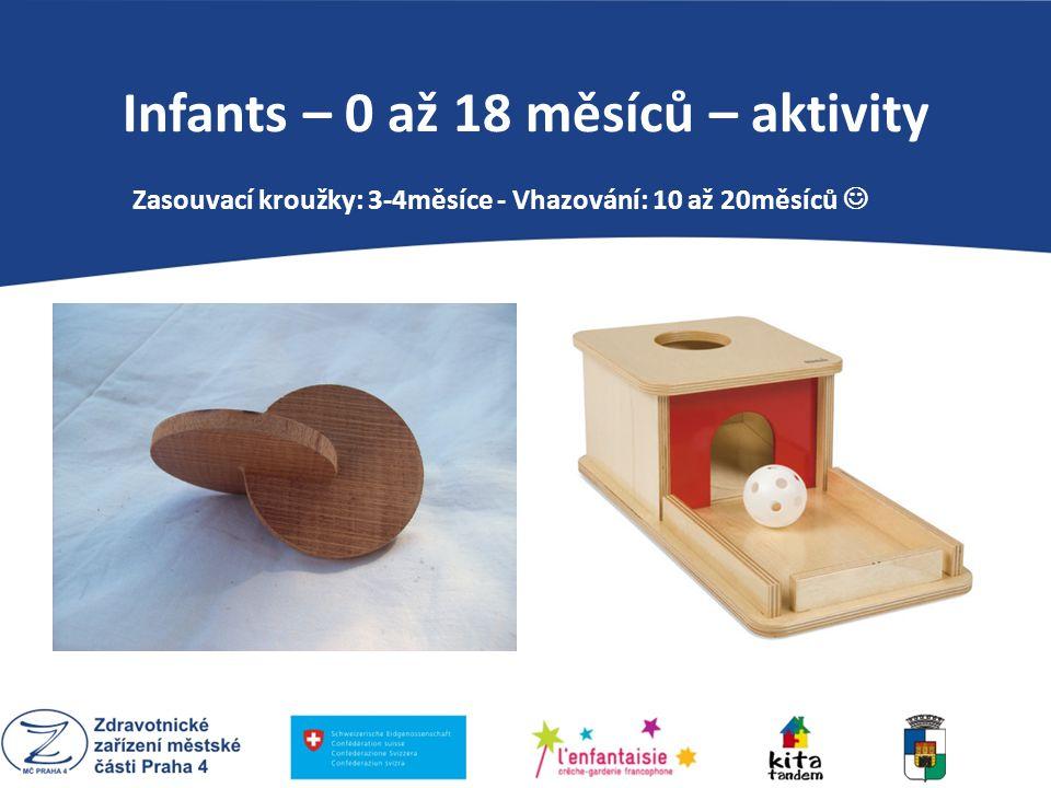 PEDAGOGIKA MARIE MONTESSORI Infants – 0 až 18 měsíců – aktivity Zasouvací kroužky: 3-4měsíce - Vhazování: 10 až 20měsíců