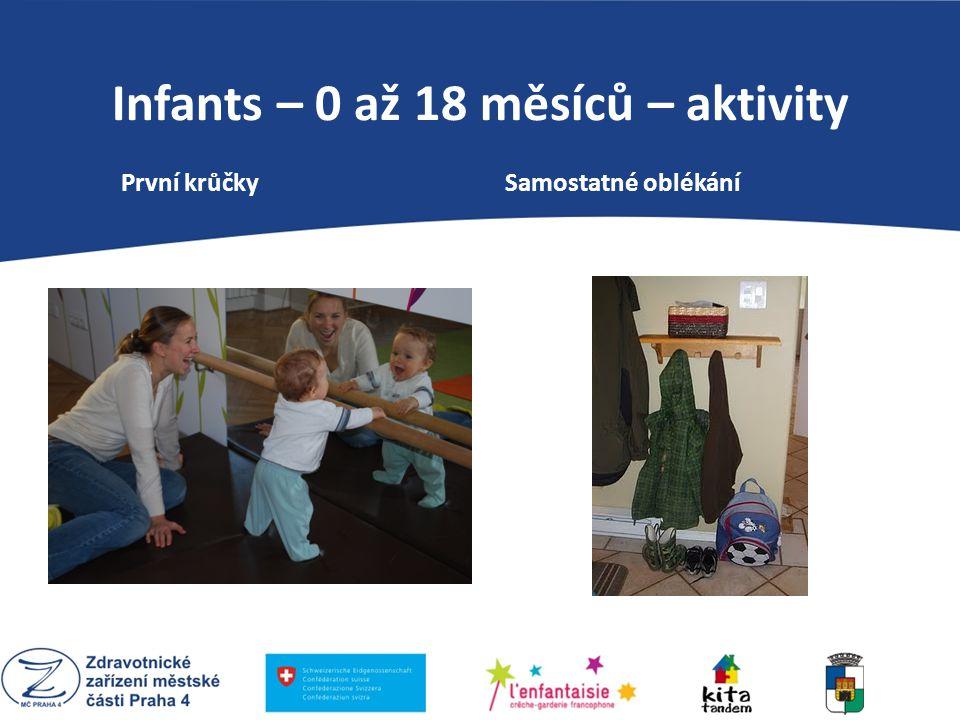 PEDAGOGIKA MARIE MONTESSORI Infants – 0 až 18 měsíců – aktivity První krůčky Samostatné oblékání