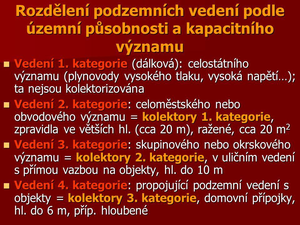 Rozdělení podzemních vedení podle územní působnosti a kapacitního významu Vedení 1.
