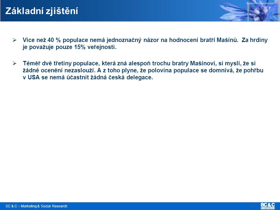 SC & C – Marketing & Social Research 5 Základní zjištění  Více než 40 % populace nemá jednoznačný názor na hodnocení bratří Mašínů. Za hrdiny je pova