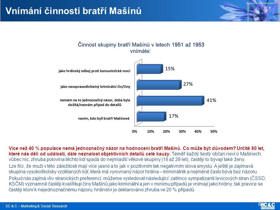 SC & C – Marketing & Social Research 7 Názor na ocenění Ctirada Mašína Téměř dvě třetiny populace, která zná alespoň trochu bratry Mašínovi, si myslí, že si žádné ocenění nezaslouží.