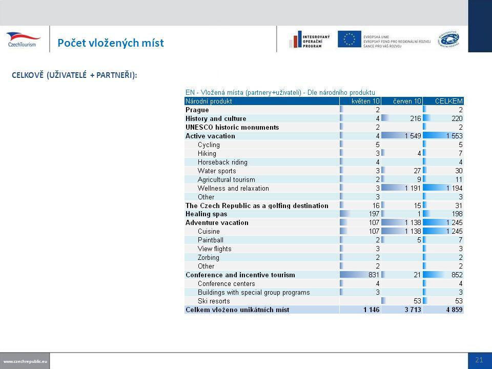 Počet vložených míst www.czechrepublic.eu CELKOVĚ (UŽIVATELÉ + PARTNEŘI): 21