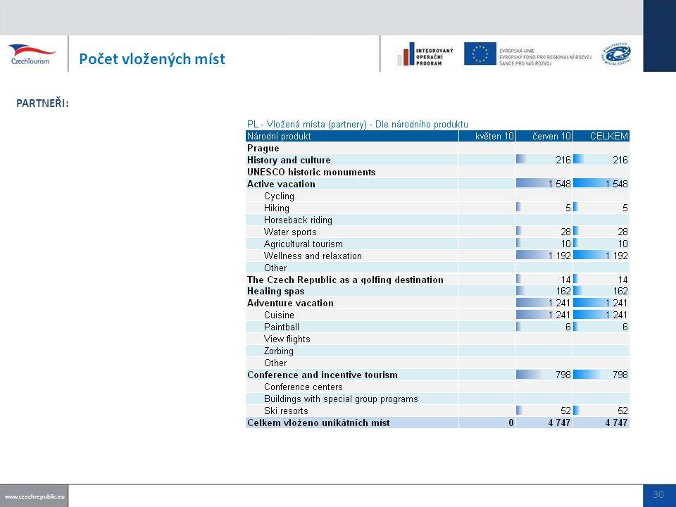Počet vložených míst www.czechrepublic.eu PARTNEŘI: 30