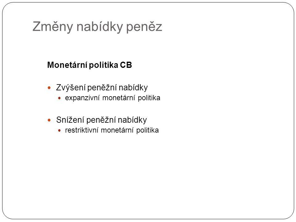 Změny nabídky peněz Monetární politika CB Zvýšení peněžní nabídky expanzivní monetární politika Snížení peněžní nabídky restriktivní monetární politik