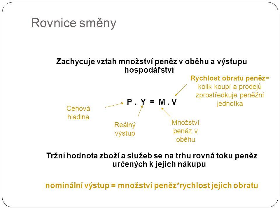 Rovnice směny Zachycuje vztah množství peněz v oběhu a výstupu hospodářství P. Y = M. V Tržní hodnota zboží a služeb se na trhu rovná toku peněz určen