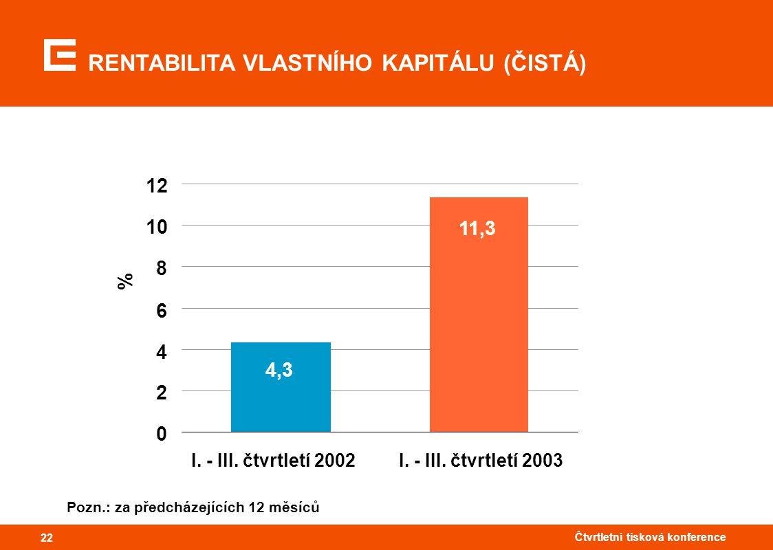 22 Čtvrtletní tisková konference 22 RENTABILITA VLASTNÍHO KAPITÁLU (ČISTÁ) 4,3 11,3 0 2 4 6 8 10 12 I. - III. čtvrtletí 2002I. - III. čtvrtletí 2003 %