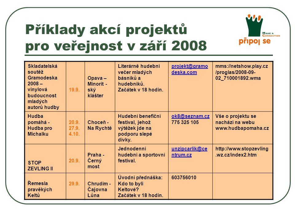 Skladatelská soutěž Gramodeska 2008 – vinylová budoucnost mladých autorů hudby 19.9.