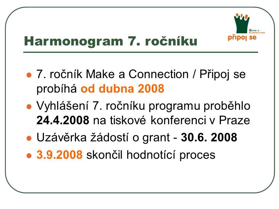 7. ročník Make a Connection / Připoj se probíhá od dubna 2008 Vyhlášení 7.