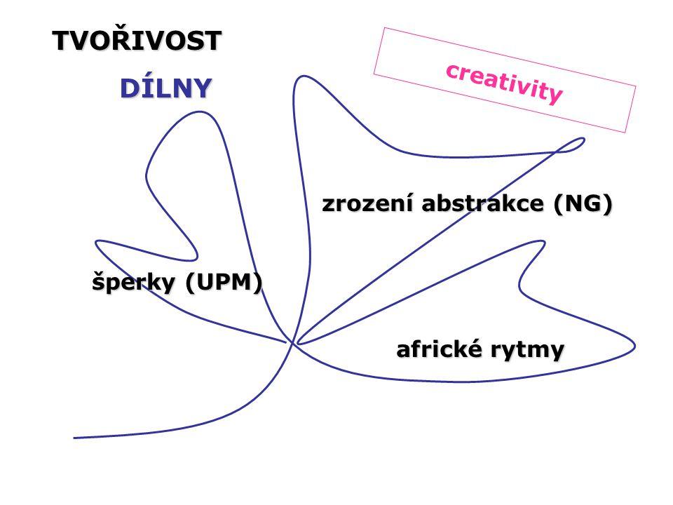 TVOŘIVOSTDÍLNY creativity zrození abstrakce (NG) šperky (UPM) africké rytmy