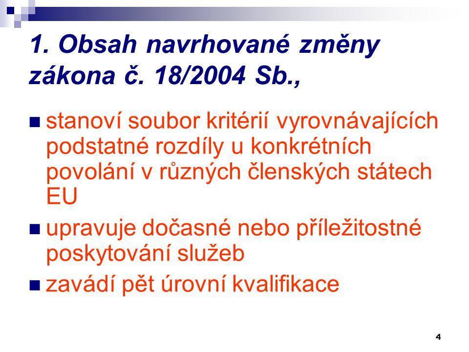 4 1. Obsah navrhované změny zákona č. 18/2004 Sb., stanoví soubor kritérií vyrovnávajících podstatné rozdíly u konkrétních povolání v různých členskýc