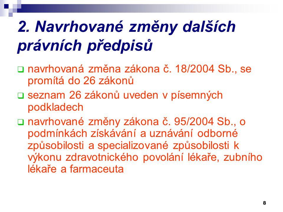 9 2.Navrhované změny dalších právních předpisů  navrhované změny zákona č.