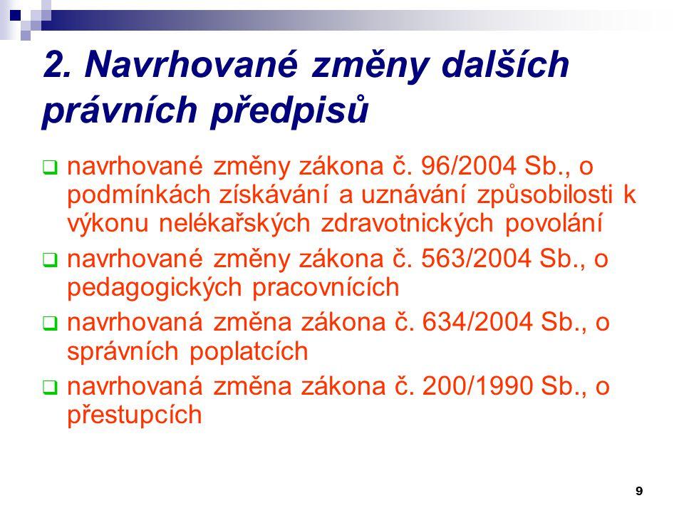 9 2. Navrhované změny dalších právních předpisů  navrhované změny zákona č. 96/2004 Sb., o podmínkách získávání a uznávání způsobilosti k výkonu nelé