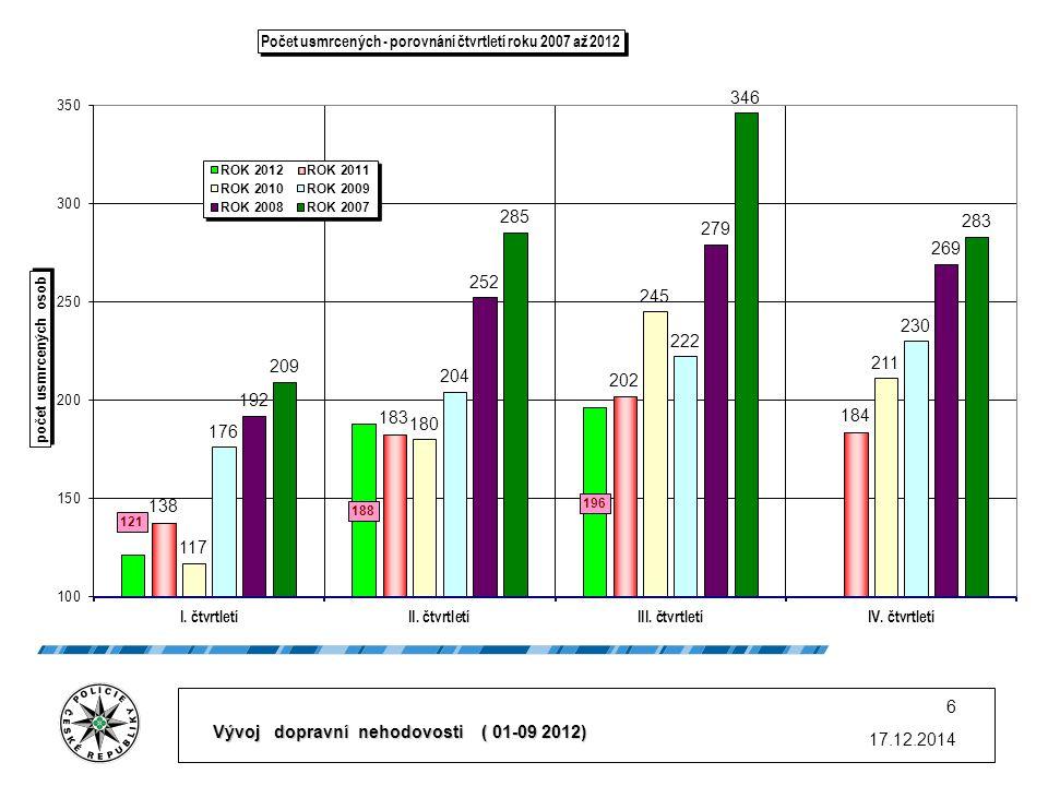 17.12.2014 6 Vývoj dopravní nehodovosti ( 01-09 2012)