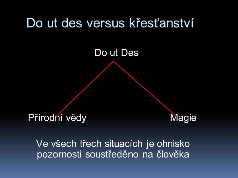 Do ut des versus křesťanství Do ut Des Přírodní vědy Magie Ve všech třech situacích je ohnisko pozornosti soustředěno na člověka
