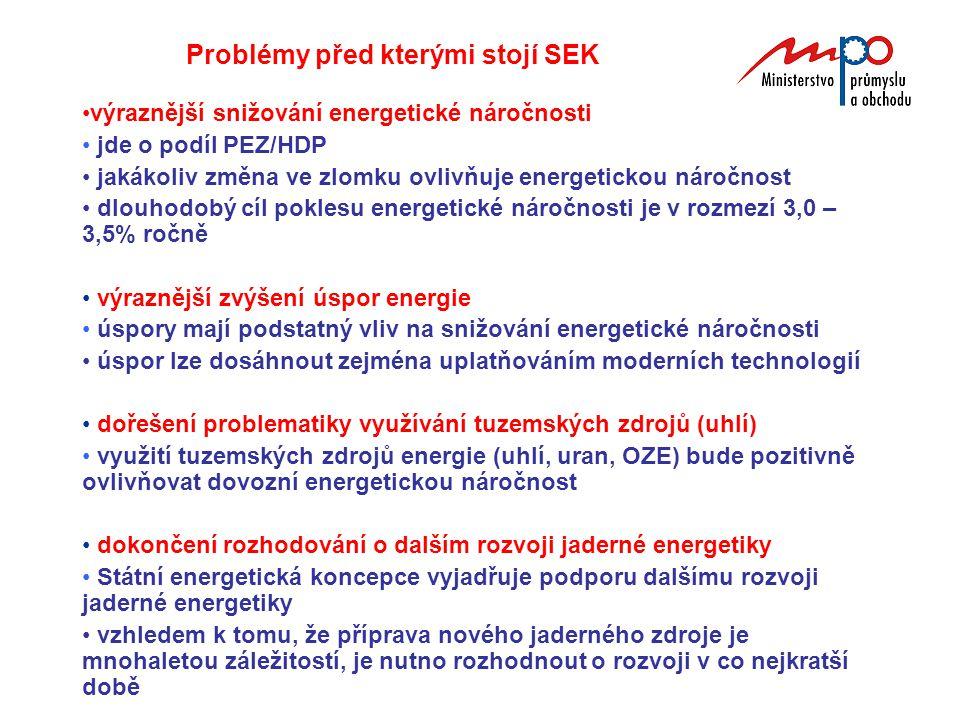 Problémy před kterými stojí SEK výraznější snižování energetické náročnosti jde o podíl PEZ/HDP jakákoliv změna ve zlomku ovlivňuje energetickou nároč