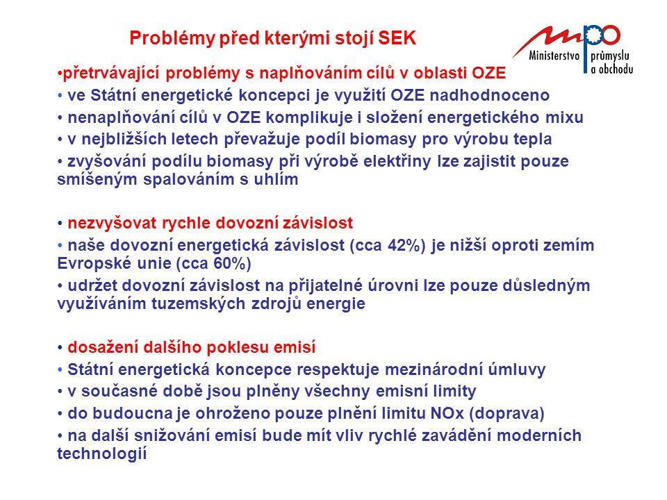 Problémy před kterými stojí SEK přetrvávající problémy s naplňováním cílů v oblasti OZE ve Státní energetické koncepci je využití OZE nadhodnoceno nen