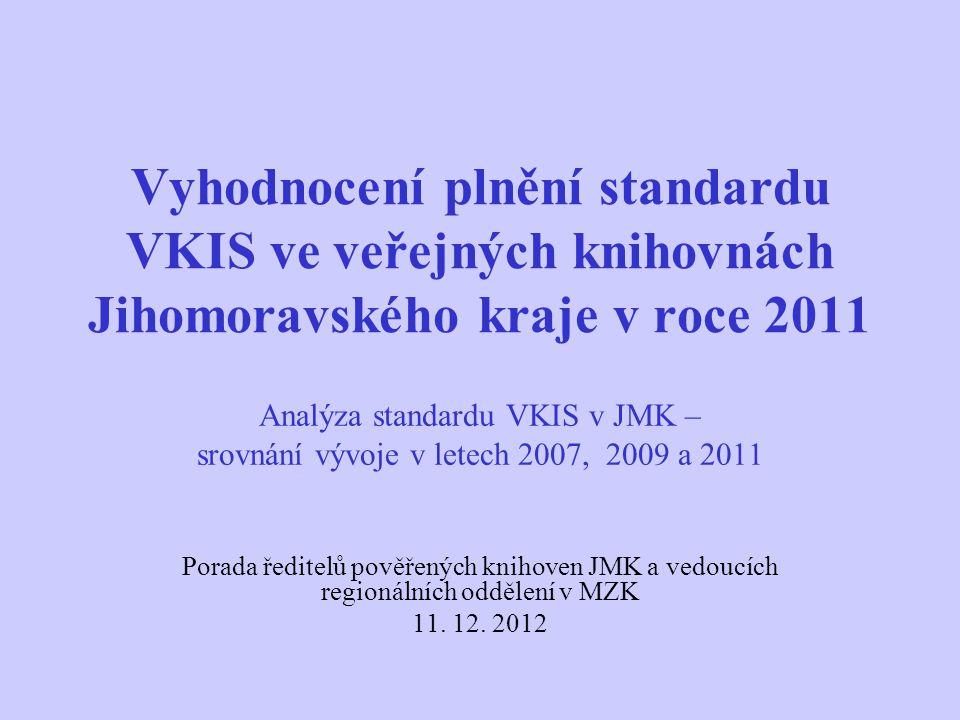 BRNO-VENKOV Plnění jednotlivých kategorií standardu VKIS - srovnání Kategorie standardu 200720092011 Provozní doba knihovny 16,116,414,3 Nákup KF29,534,230,1 Roční přírůstek50,348,656,1 Studijní místa36,236,936,3 Počet veřejně přístupných stanic připojených k internetu 34,842,536,3