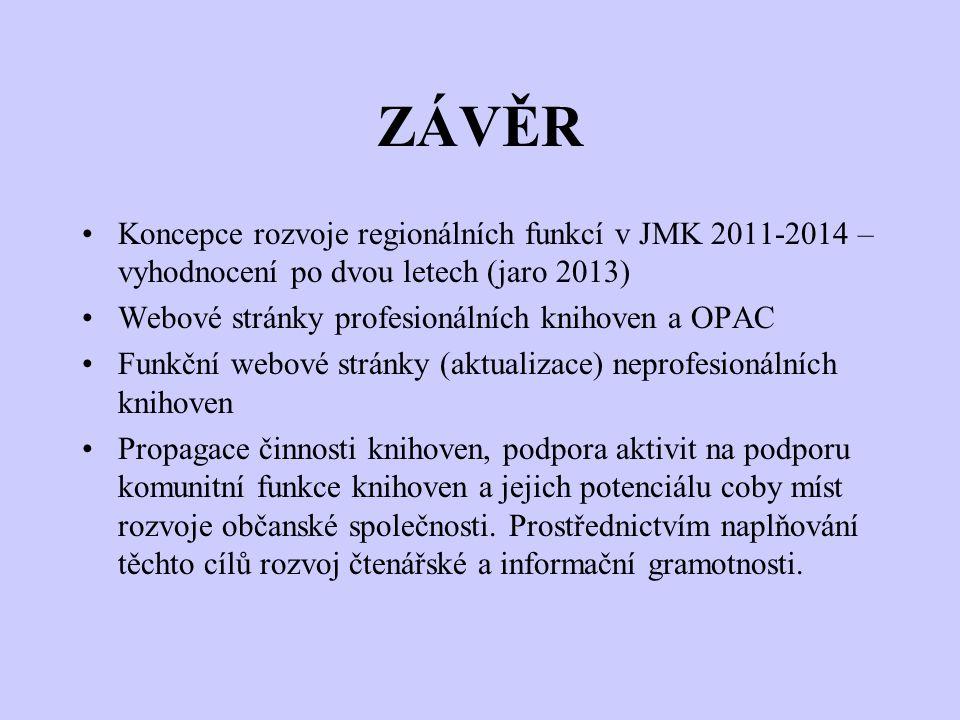 ZÁVĚR Koncepce rozvoje regionálních funkcí v JMK 2011-2014 – vyhodnocení po dvou letech (jaro 2013) Webové stránky profesionálních knihoven a OPAC Fun