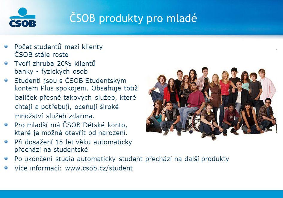 ČSOB produkty pro mladé Počet studentů mezi klienty ČSOB stále roste Tvoří zhruba 20% klientů banky - fyzických osob Studenti jsou s ČSOB Studentským