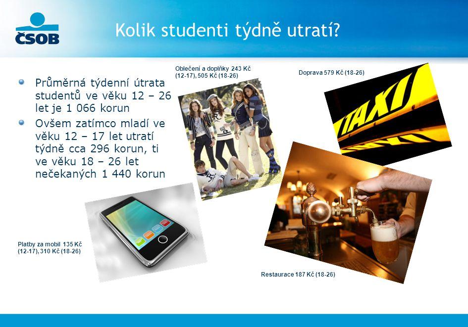 Kolik studenti týdně utratí? Průměrná týdenní útrata studentů ve věku 12 – 26 let je 1 066 korun Ovšem zatímco mladí ve věku 12 – 17 let utratí týdně
