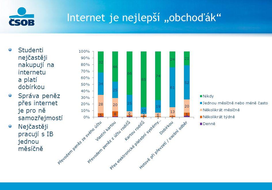 """Internet je nejlepší """"obchoďák"""" Studenti nejčastěji nakupují na internetu a platí dobírkou Správa peněz přes internet je pro ně samozřejmostí Nejčastě"""