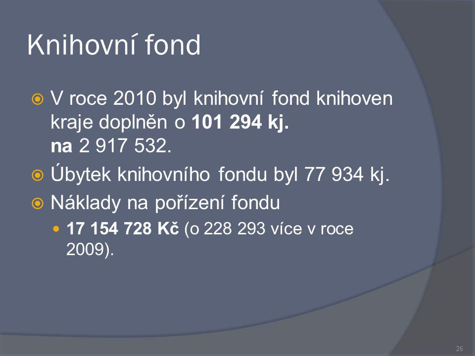 Knihovní fond  V roce 2010 byl knihovní fond knihoven kraje doplněn o 101 294 kj.