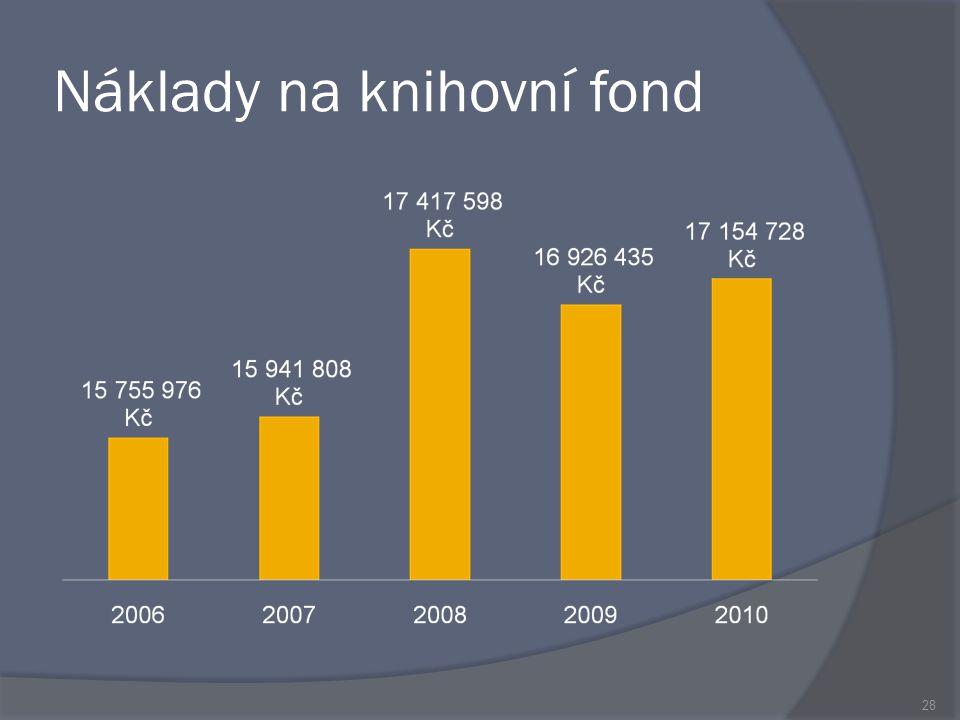 Náklady na knihovní fond 28