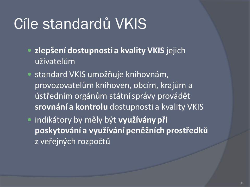 Cíle standardů VKIS zlepšení dostupnosti a kvality VKIS jejich uživatelům standard VKIS umožňuje knihovnám, provozovatelům knihoven, obcím, krajům a ústředním orgánům státní správy provádět srovnání a kontrolu dostupnosti a kvality VKIS indikátory by měly být využívány při poskytování a využívání peněžních prostředků z veřejných rozpočtů 34